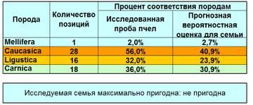 http://s5.uplds.ru/t/MVgeC.jpg